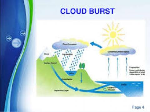 cloud-burst